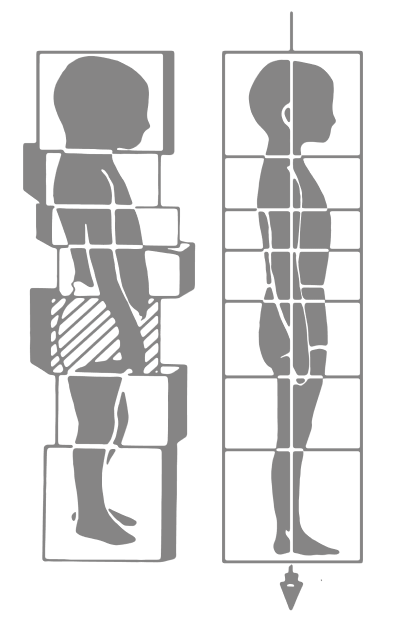 Rolfing Fascia Therapy